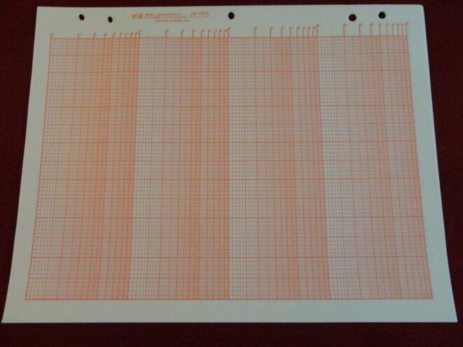 Papier millimétré semi-log, l'axe vertical est décimal, l'axe horizontal est logarithmique.