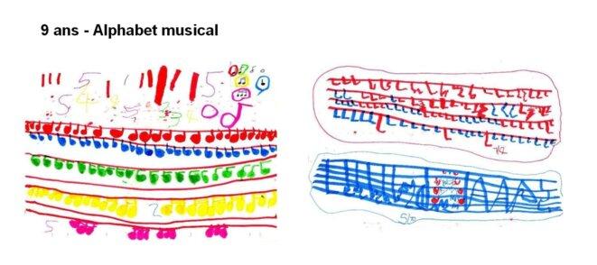 05-alphabet-musical