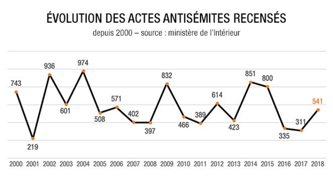 actes-antisemites