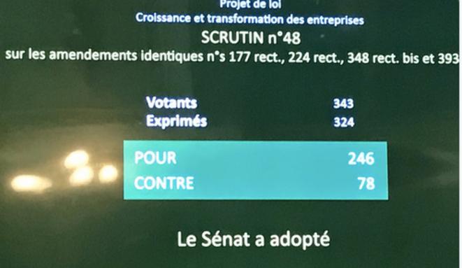 Les résultats des votes au Sénat sur l'amendement proposant de rejeter la privatisation d'ADP. © DR