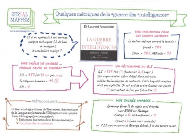 metrique-de-lintelligence-artificielle