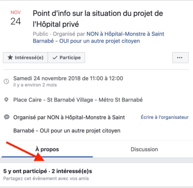 Ici, un événement organisé par les premiers opposants au projet de l'hôpital Saint-Barnabé...