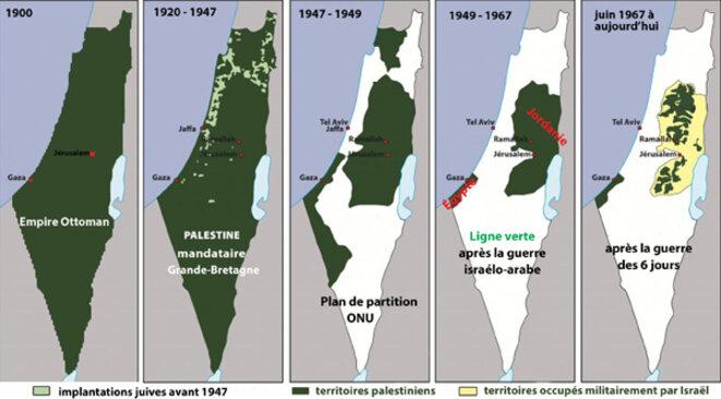 palestine-geopolitique