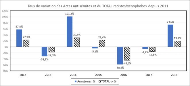antisemitisme-2
