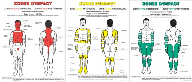 zones-dimpact-copie