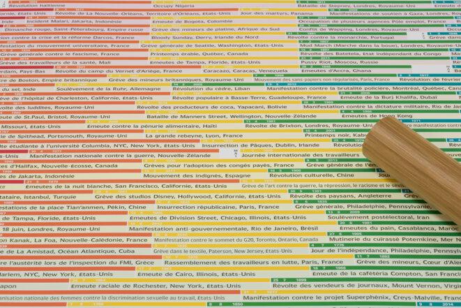 Matthieu Saladin, Calendrier des révoltes, 2019. Détail. Graphisme : Huz & Bosshard. Vue de l'exposition « Temps partiels I. Tirer sur les cadrans pour arrêter le jour » au BBB centre d'art, 2019. © Émile Ouroumov
