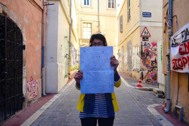 Marie-Eugénie, délogée le 26 mars, a dessiné sur un schéma l'ensemble des démarches réalisées la semaine suivant son évacuation. © LF