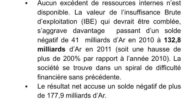 Un bilan catastrophique, de 41 à 132,8 milliard ariary, certes cela n'effraye pas les malgaches, l'usufruit de ces opérations se trouvent soit en biens immobiliers au Levallois Perret soit en maison proche de la frontière suisse.