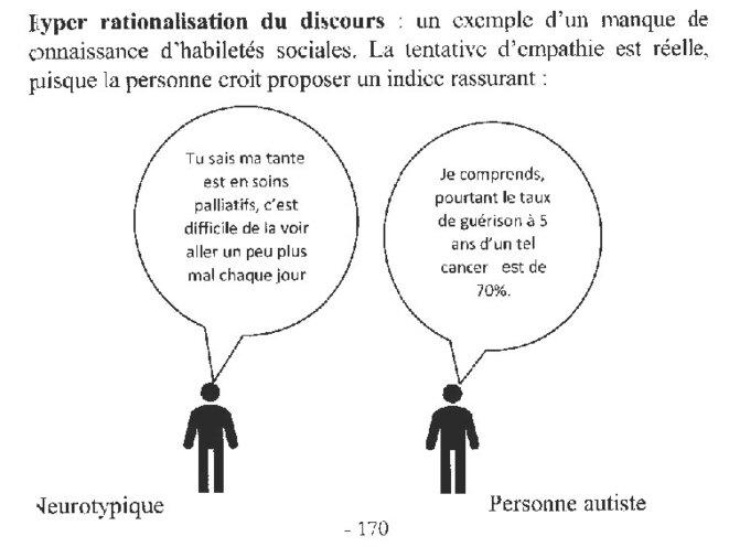 Empathie : hyper-rationalisation du discours © Jean-Philippe Piat