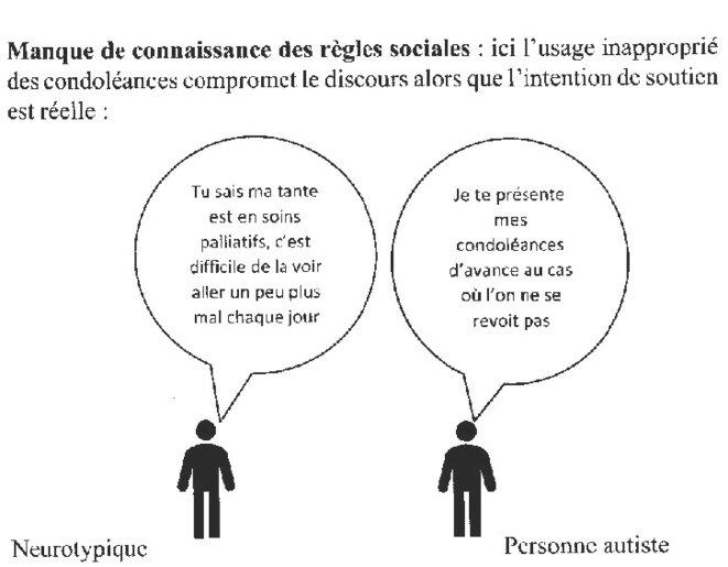 Empathiue : manque de connaissance des règles sociales © Jean-Philippe Piat