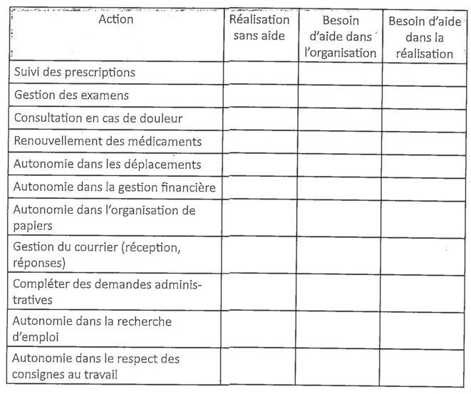 L'autonomie de la personne autiste - page 54 © Jean-Philippe Piat