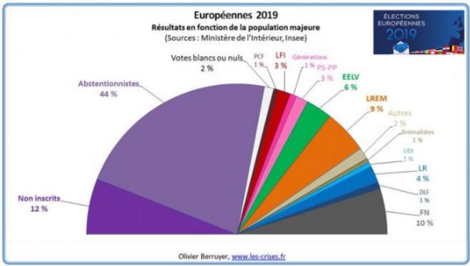 2019-mai-europeennes