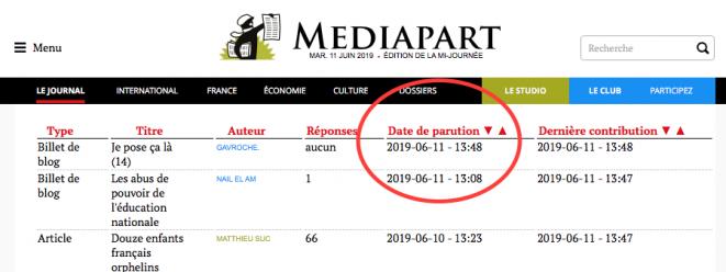 Fecha de publicación de un contenido en el buscador de Mediapart.