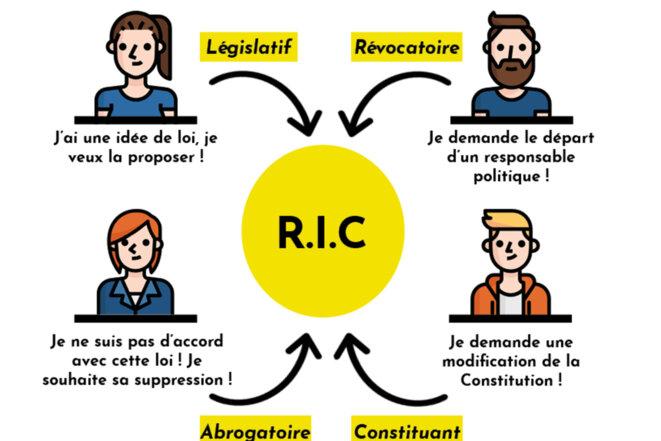 ric-1