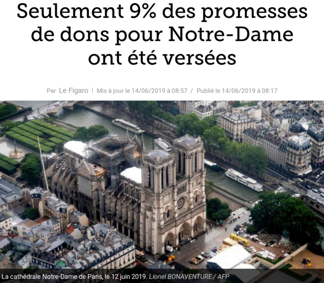 http://www.lefigaro.fr/flash-actu/seulement-9-des-promesses-de-dons-pour-notre-dame-ont-ete-versees-20190614