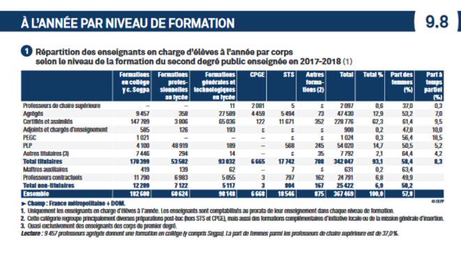 screenshot-2019-06-17-reperes-et-references-statistiques-2018-depp-2018-rers-chap-09-1067386-pdf-1
