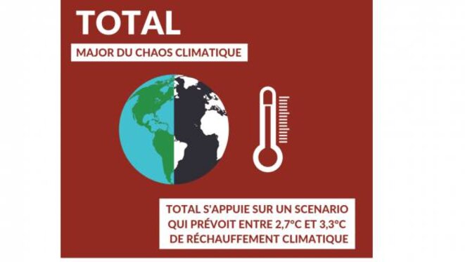 total-major-du-changement-climatique