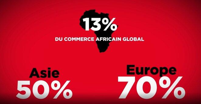 afr-eco-zlec-afrique-commerce