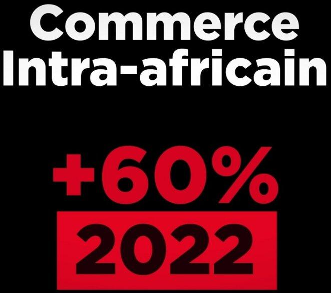 Objectif d'augmentation du commerce intra-africain en 2022