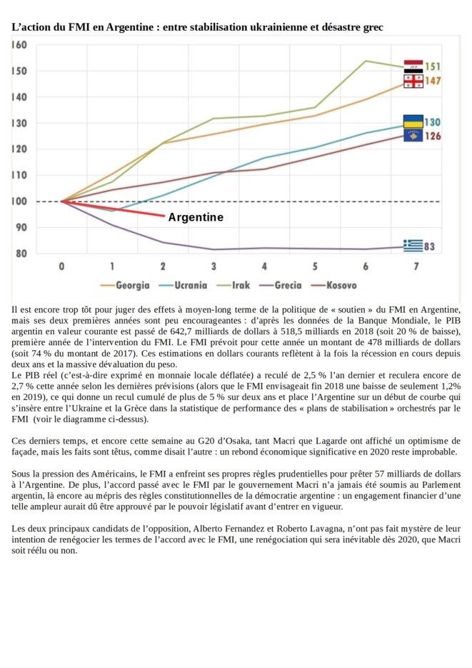 fmi-argentine