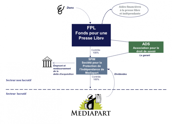 mediapart-demain-1