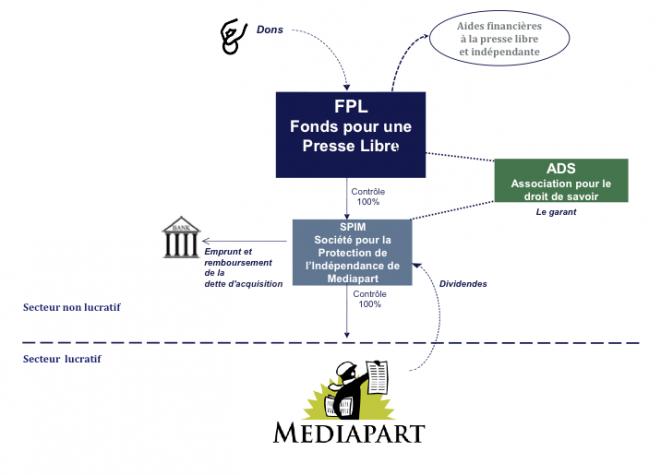 mediapart-demain