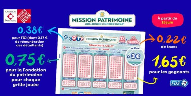 répartition des mises par grilles © Française des jeux