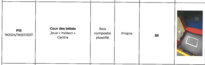 Prélèvements dans une crèche à moins de 500 mètres de Notre-Dame, réalisés le 17 mai concernant l'exposition au plomb. Le seuil d'alerte nécessitant une intervention est de 70 μg/m2. Là, le taux de concentration en plomb est de 85 μg/m2. © service parisien de santé environnementale, Mairie de Paris.