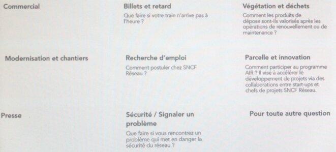 SNCF - organigarmme à la Prévert