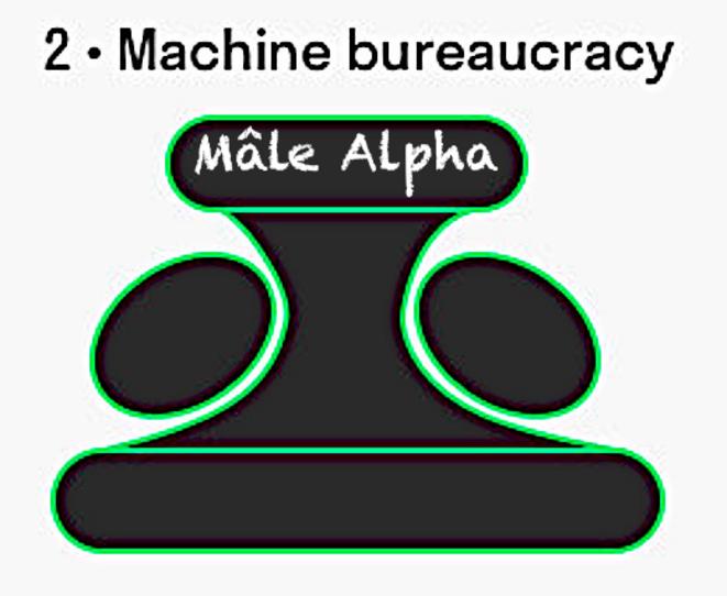 Aristocratie de Bureaucratie technicienne © FRANC SERRES