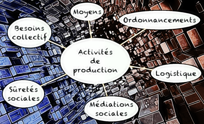 Organisation organique du travail © FRANC SERRES