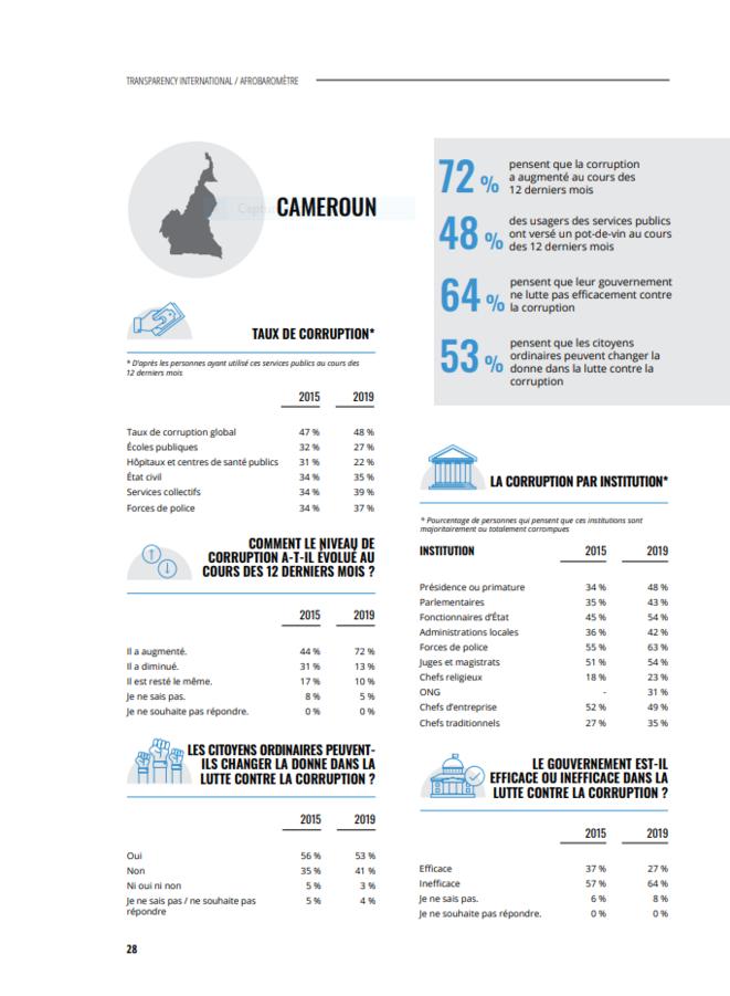 corruption-au-cameroun-transparency-afrobarometer-2019
