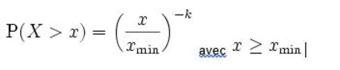equation-de-pareto