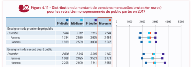 screenshot-2019-09-22-bilan-social-2017-2018-du-ministere-de-leducation-nationale-et-de-la-jeunesse-enseignement-scolair