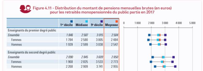screenshot-2019-09-22-bilan-social-2017-2018-du-ministere-de-leducation-nationale-et-de-la-jeunesse-enseignement-scolair