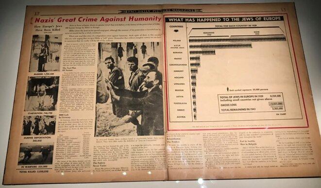 27 août 1943 : 5 millions de Juifs assassinés... information reléguée en pages 12 et 13 !