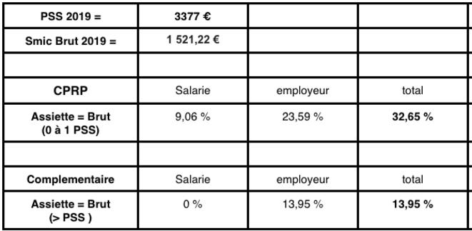 taux-cotisation-retraite-sncf