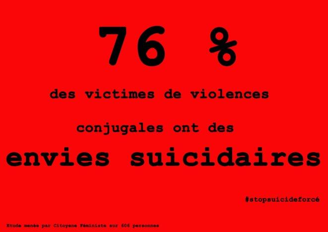 Résultat enquête CF © Citoyenne Féministe