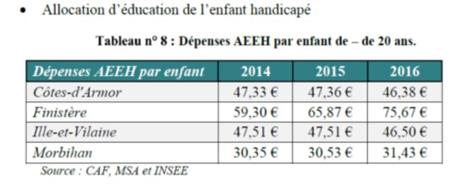 Tableau 8 rapport sur la MDA 56