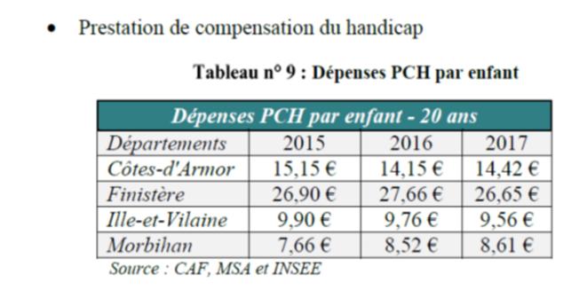 Tableau 9 du rapport CRC sur MDA 56