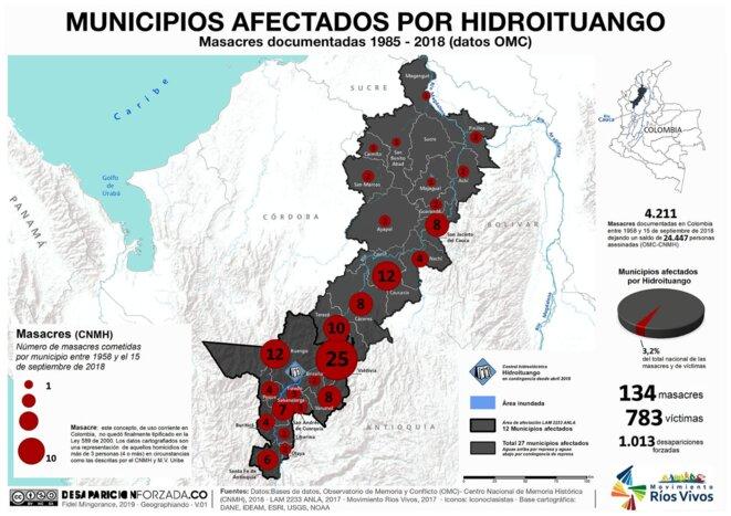Massacres Hidoituango Colombie BNP