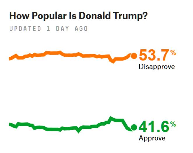 popularity-1