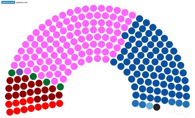 La nouvelle Assemblée de la République. © Mediapart