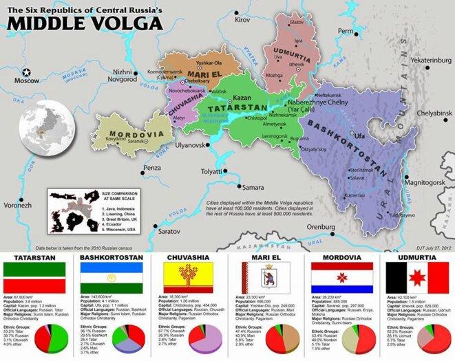 Républiques de la moyenne Volga © soviet-tour