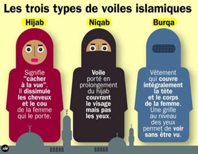 voiles-islamiques