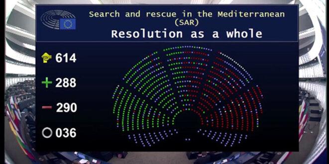 """Voilà le résultat du """"vote de la honte""""... © (c) Sven Giegold (MEP)"""