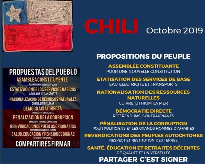 Chili- Propositions du Peuple Chilien
