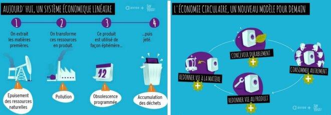 image-eco-circu