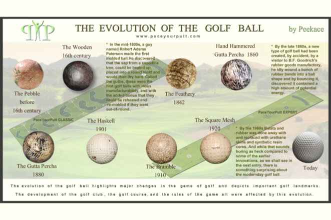 evolution-of-golf-ball-lg