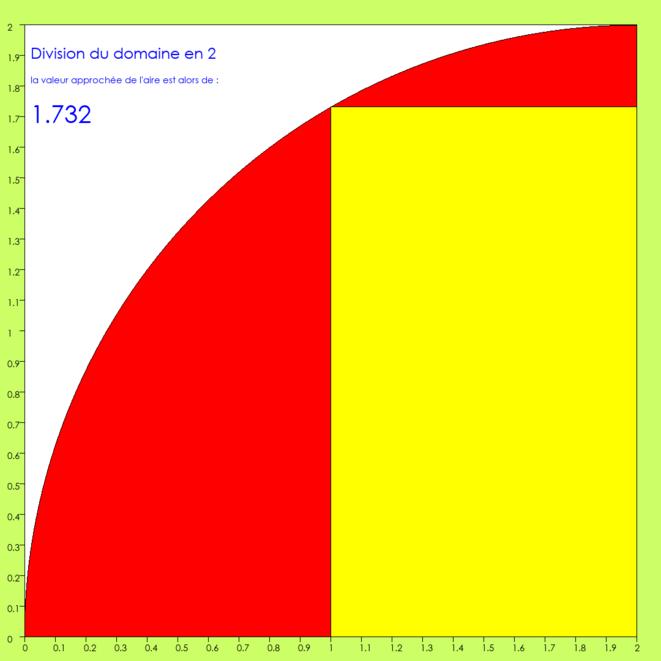 courbe-2